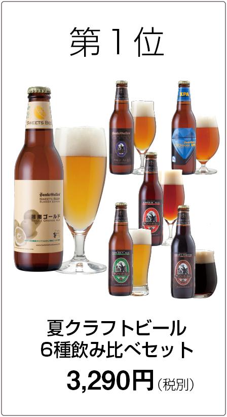 第1位 夏クラフトビール6種飲み比べセット