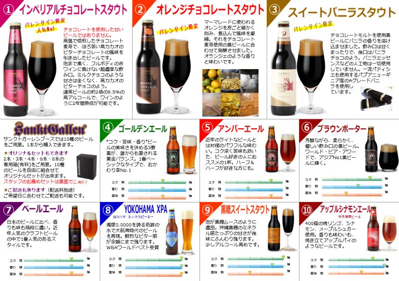 横浜タカシマヤで販売中のビール全10種(クリックで拡大)