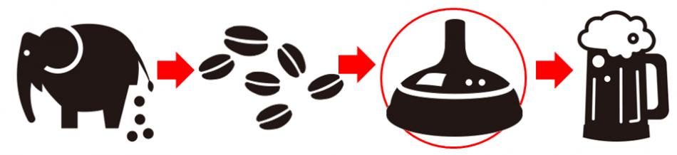 コーヒーでビールを造る
