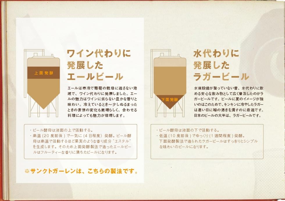 地ビール カタログギフト 5ページ目