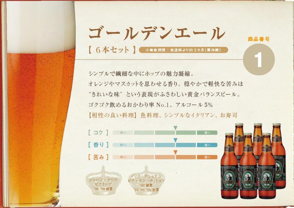 地ビール カタログギフト 6ページ目