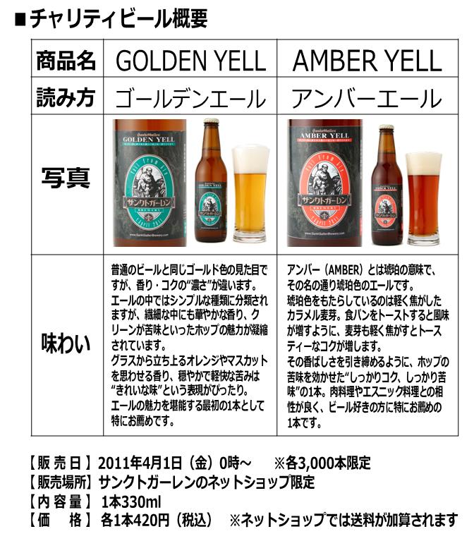 チャリティビール詳細