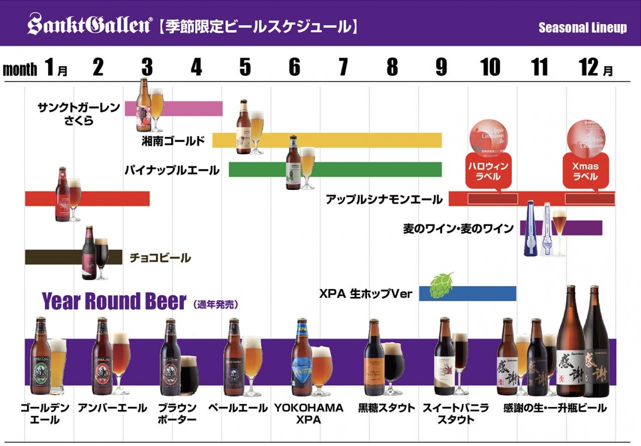 季節限定ビールカレンダー